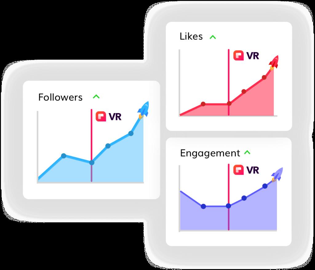 viralrace-charts