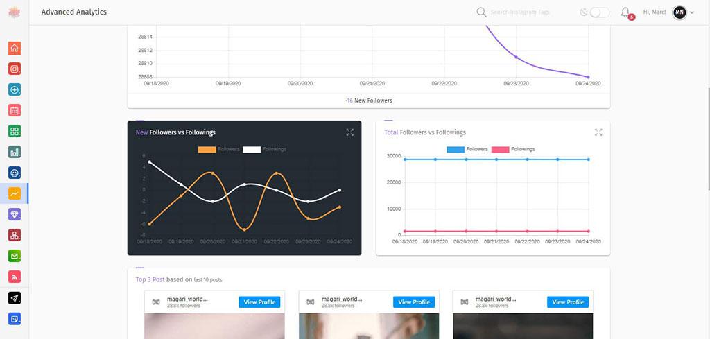 Stellation Media Advanced-Analytics