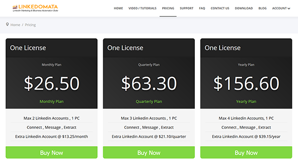Linkedomata Pricing