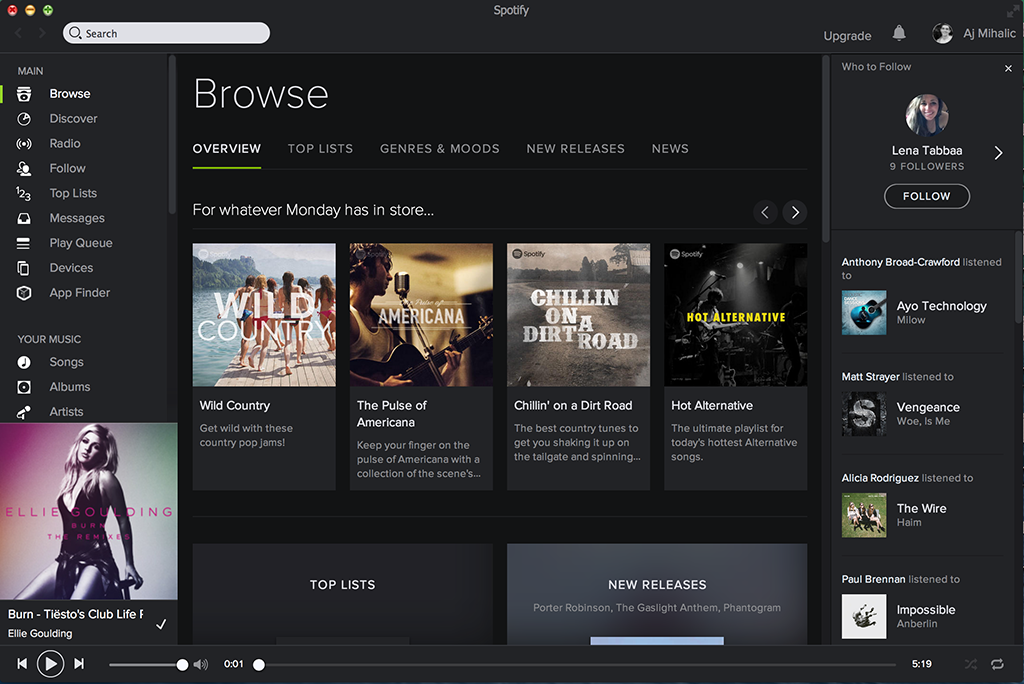 Spotify Dashboard