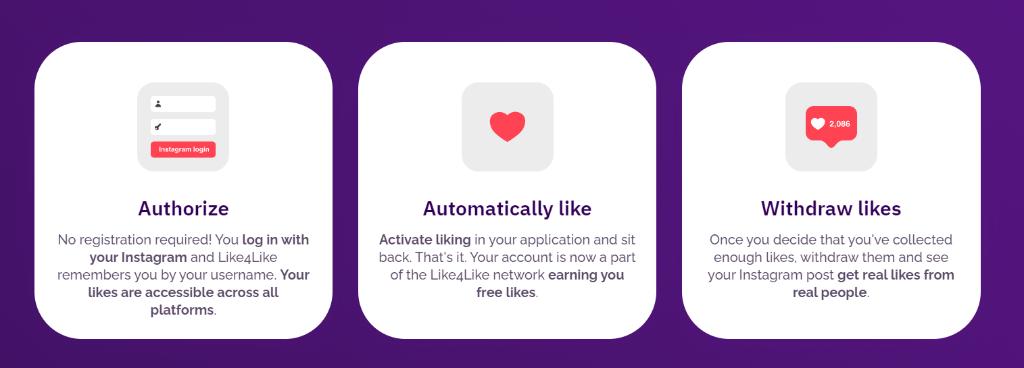 Like4Like Features