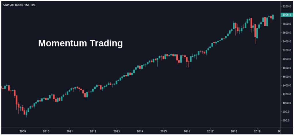 Momentum Trading