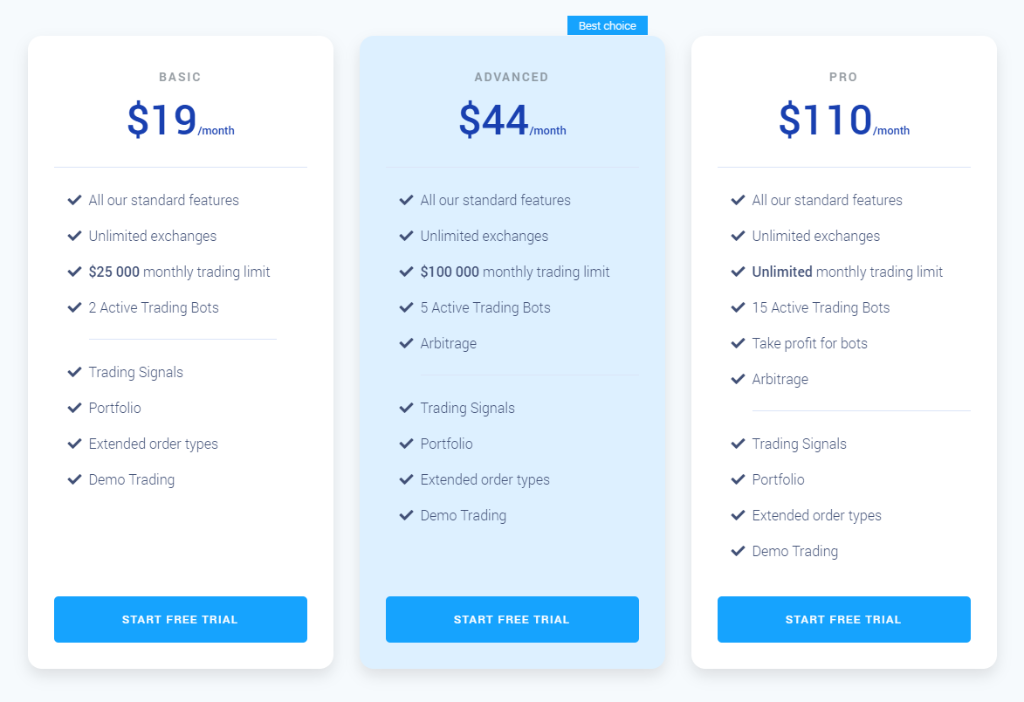 Bitsgap review - Pricing