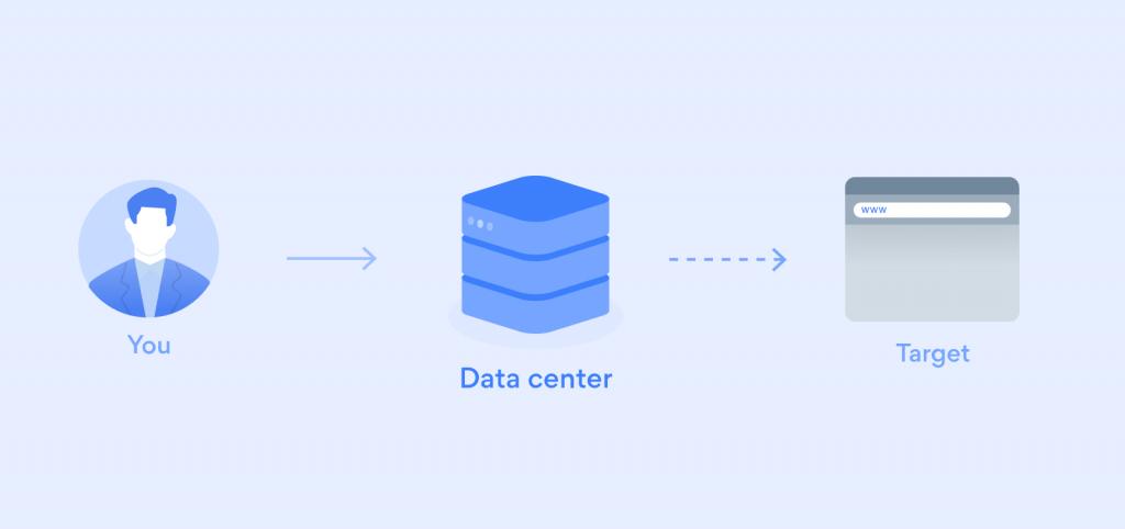 Bright Data Data