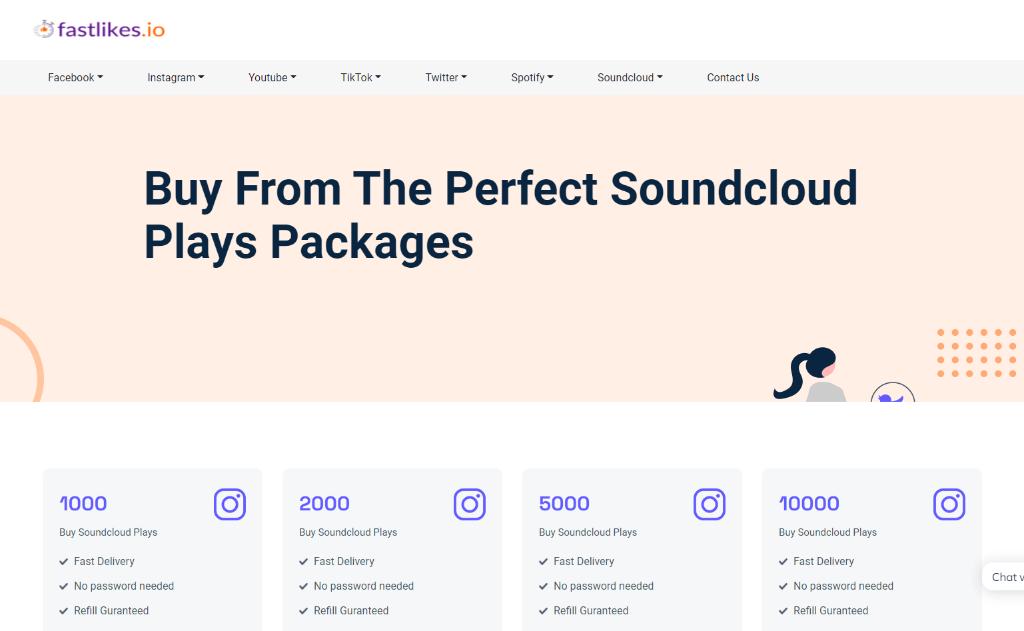 Fastlikes.io Soundcloud Plays
