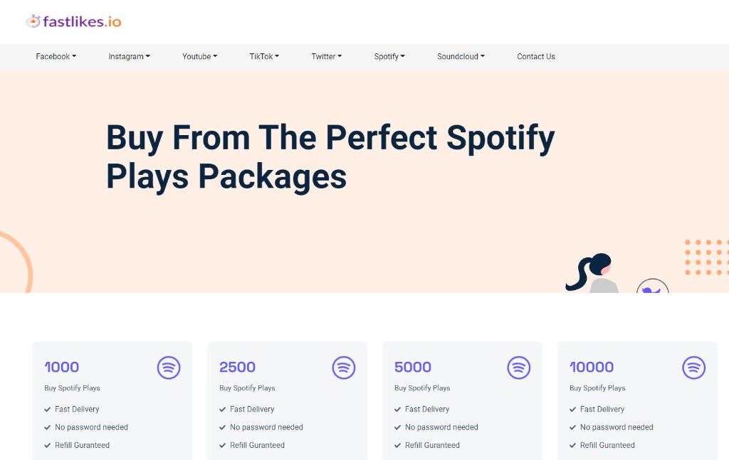 Fastlikes.io Spotify Plays