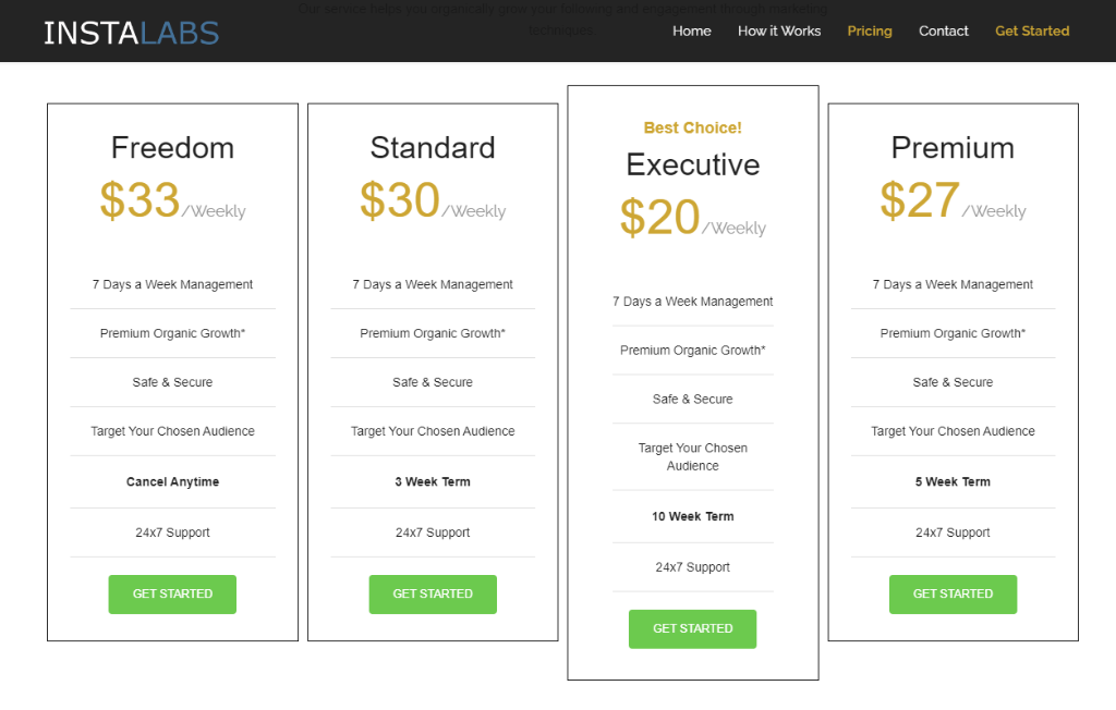 Instalabs Pricing