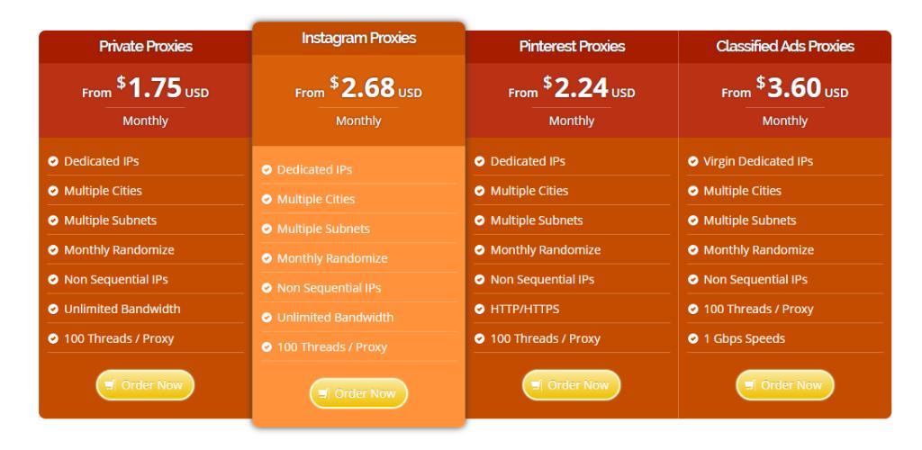 SSL Private Proxy Pricing