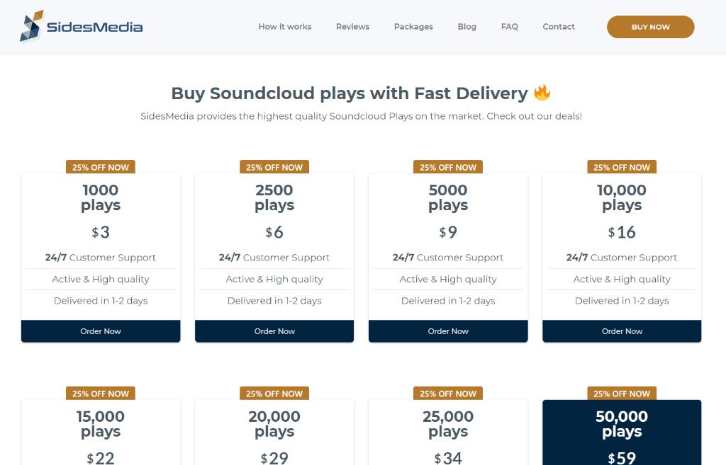SidesMedia Soundcloud plays