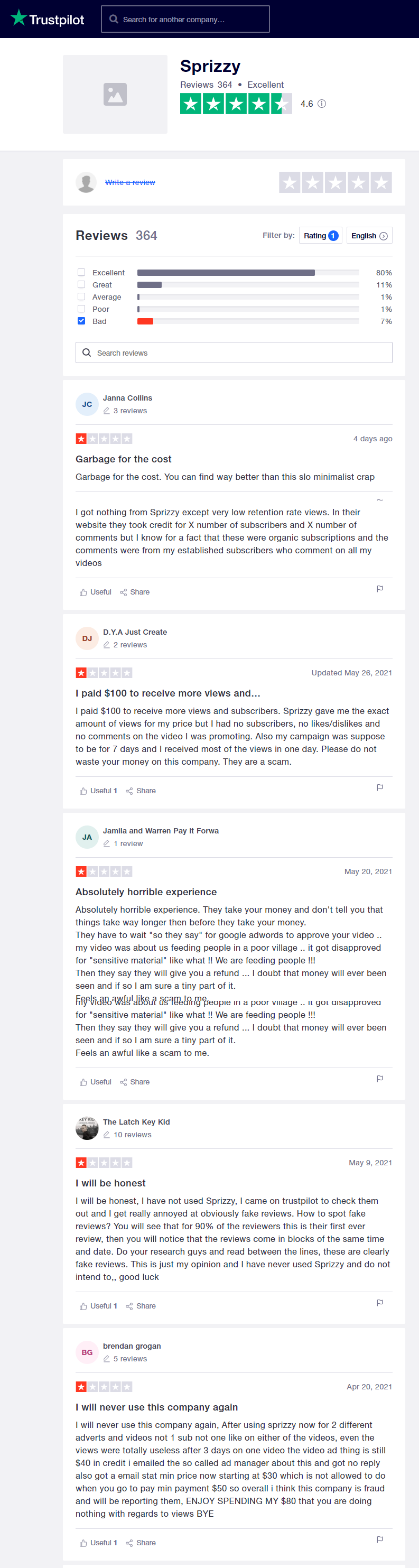 Sprizzy Trustpilot Reviews