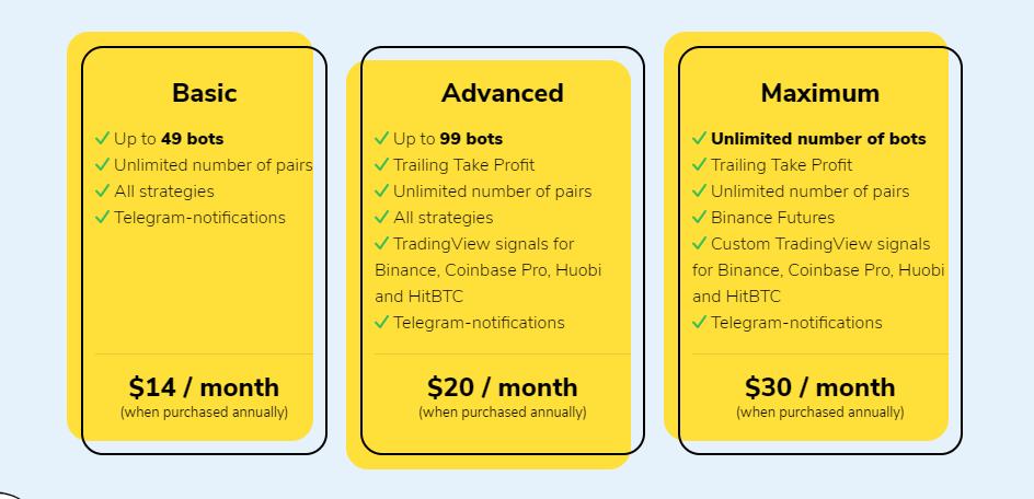 TradeSanta Pricing