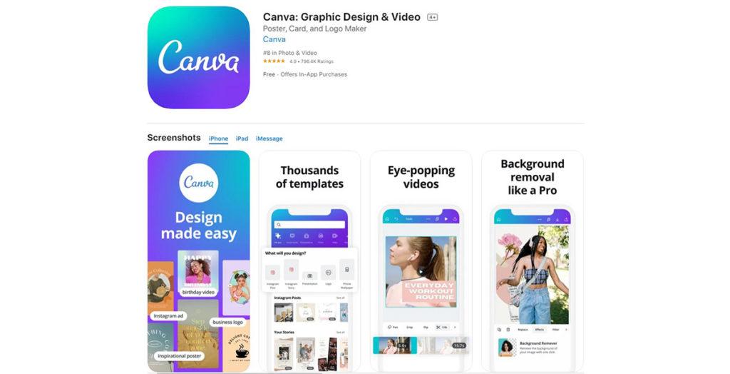 Characteristics of the Canva App