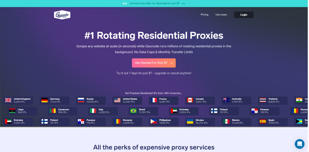 Geonode Free Proxies