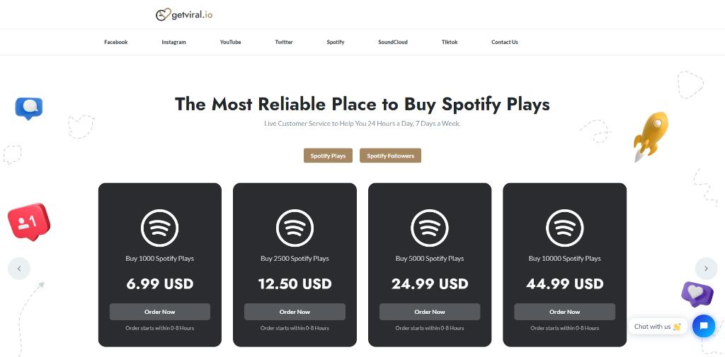 Getviral.io Spotify Plays