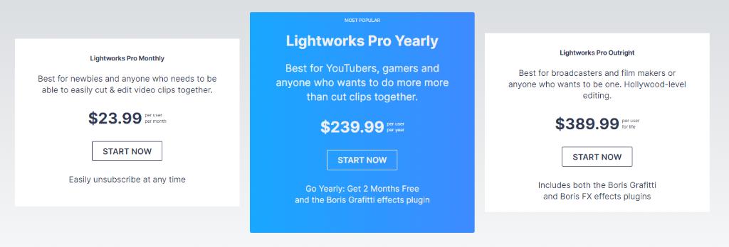 LightWorks 14 Pricing