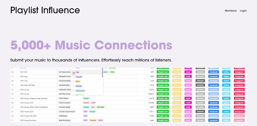 Playlist Influence