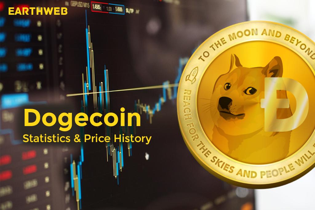 Dogecoin Statistics & Price History 2021