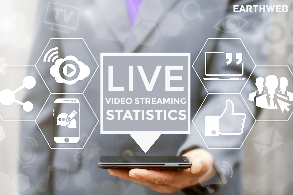 Live Video Streaming Statistics