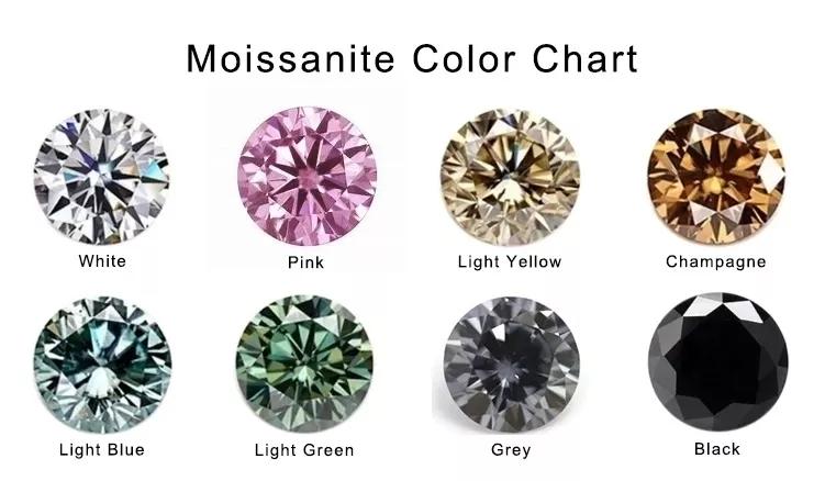 Moissanite Colors